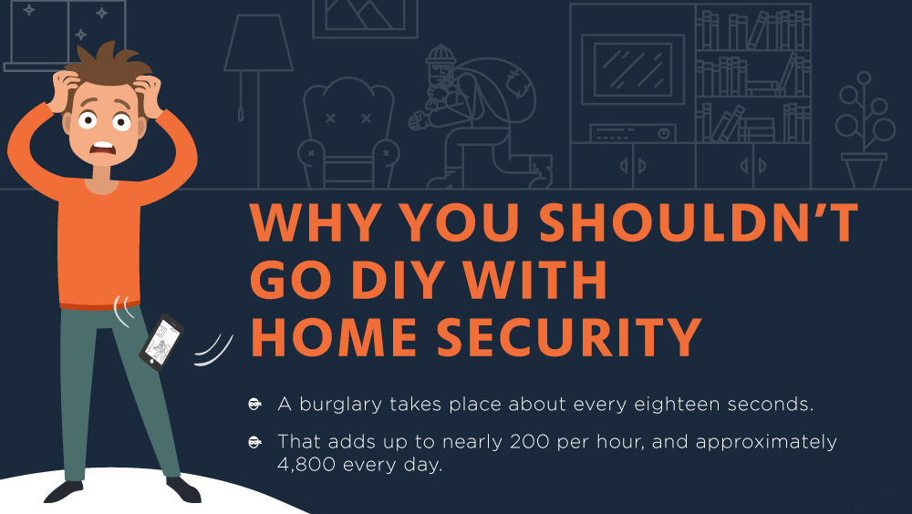 Why You Shouldn't Go DIY with Home Security