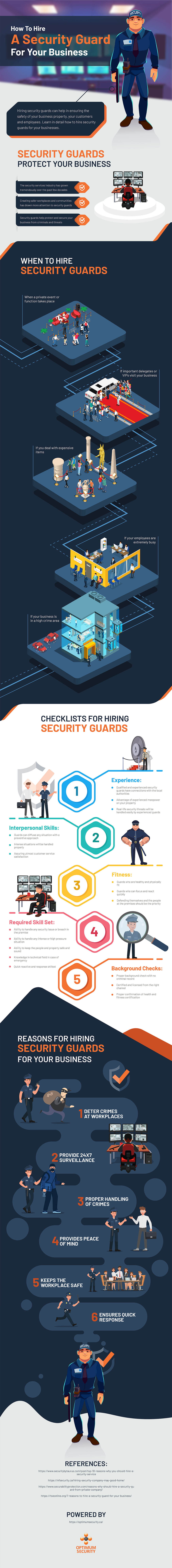 How to Hire a Security Guard